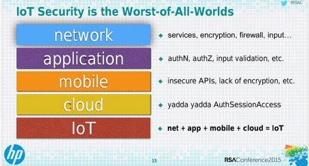 Causas comunes de problemas de seguridad en Internet de las Cosas