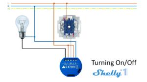 Shelly 1 - Esquemas de conexión 01