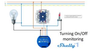Shelly 1 - Esquemas de conexión 03