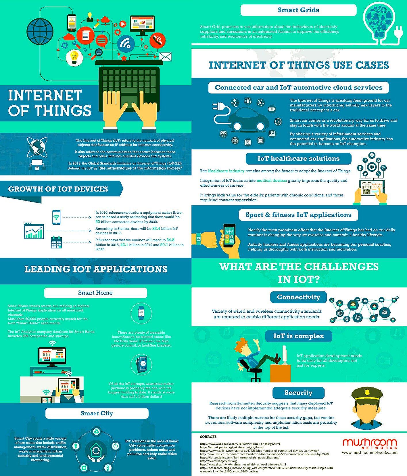 Crecimiento y Cambios del IoT 2017